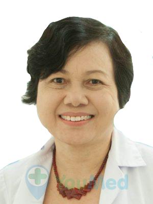 Thạc sĩ, Bác sĩ, Thầy thuốc ưu tú TRÂN THỊ PHÚC