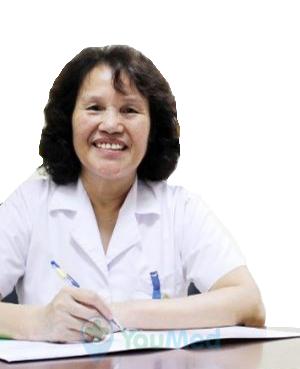 Bác sĩ Chuyên khoa II NGUYỄN THỊ THU NGUYỆT