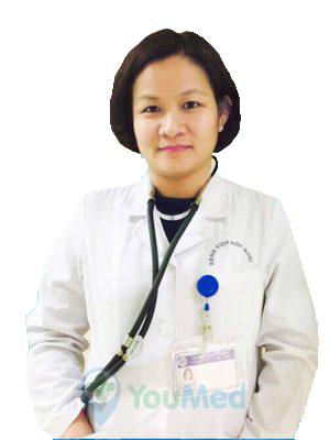 Thạc sĩ, Bác sĩ NGUYỄN THỊ HOA