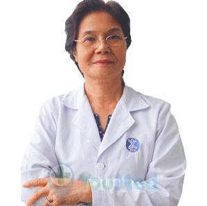 Bác sĩ Chuyên Khoa II LƯƠNG THỊ XUÂN HÀ