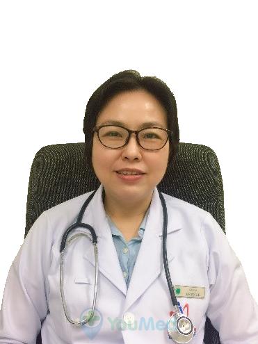 Bác sĩ Chuyên Khoa I LÂM NGỌC QUẾ