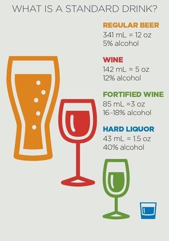câu chuye65nh rượu bia 1