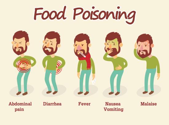 ngộ độc thực phẩm 1