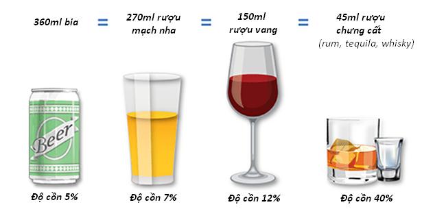 ngộ độc rượu 2